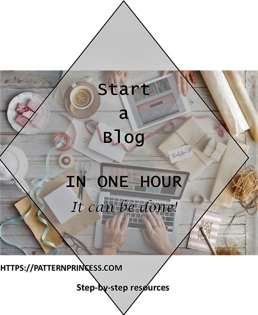 staring a blog