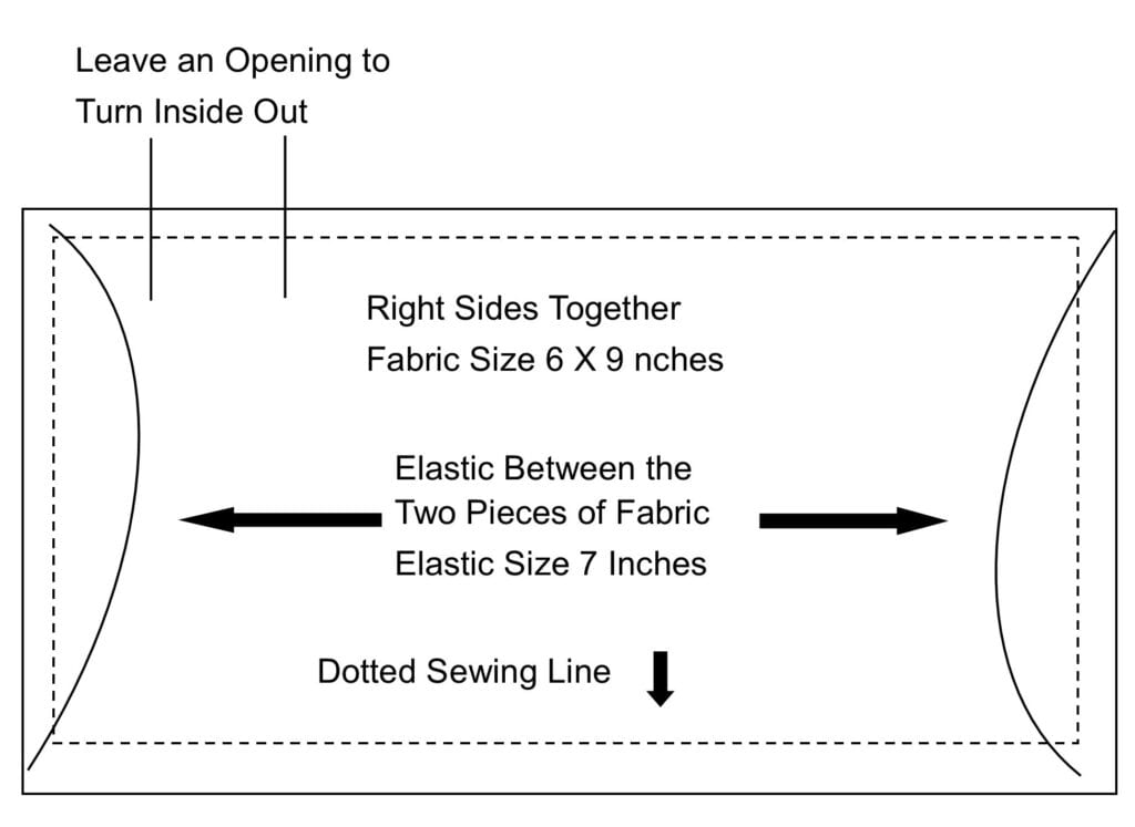 Sewing a Face Mask Visual Detailed