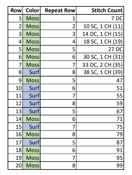 Northern Lakes Shawl Chart Lines 1-20