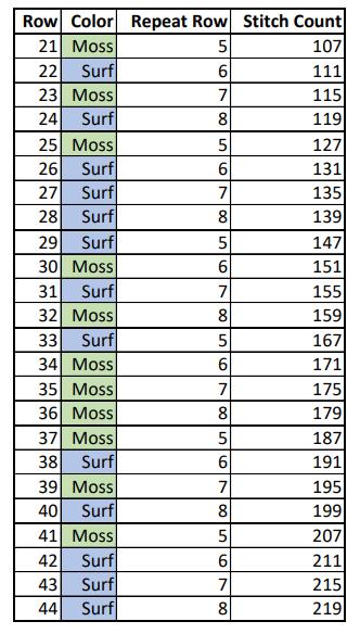 Northern Lakes Shawl Chart Lines 21-44
