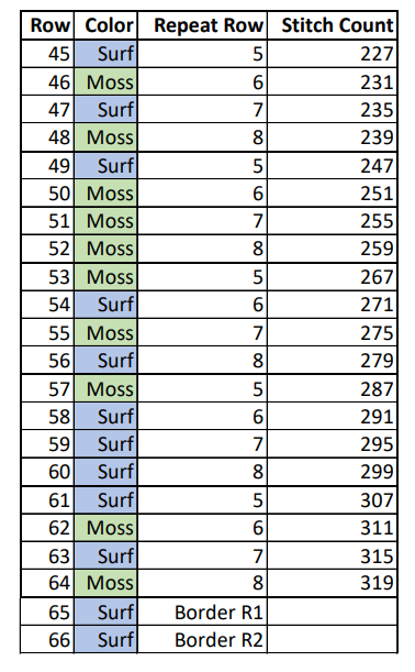 Northern lakes Shawl Chart Lines 45-66